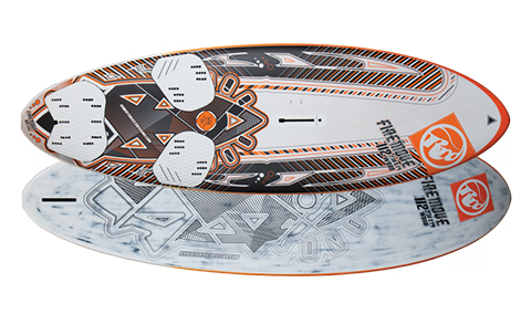 Windsurf MagazineRRD FIREMOVE V3 110L 2018 TEST REVIEW
