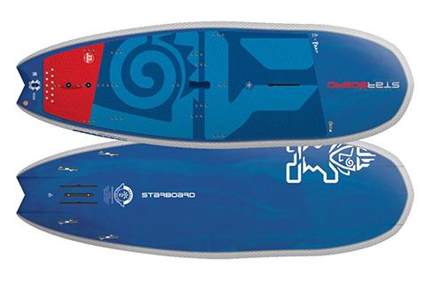 Starboard Hyper Nut 4in1 480px